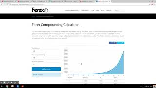 Compounding your Forex account
