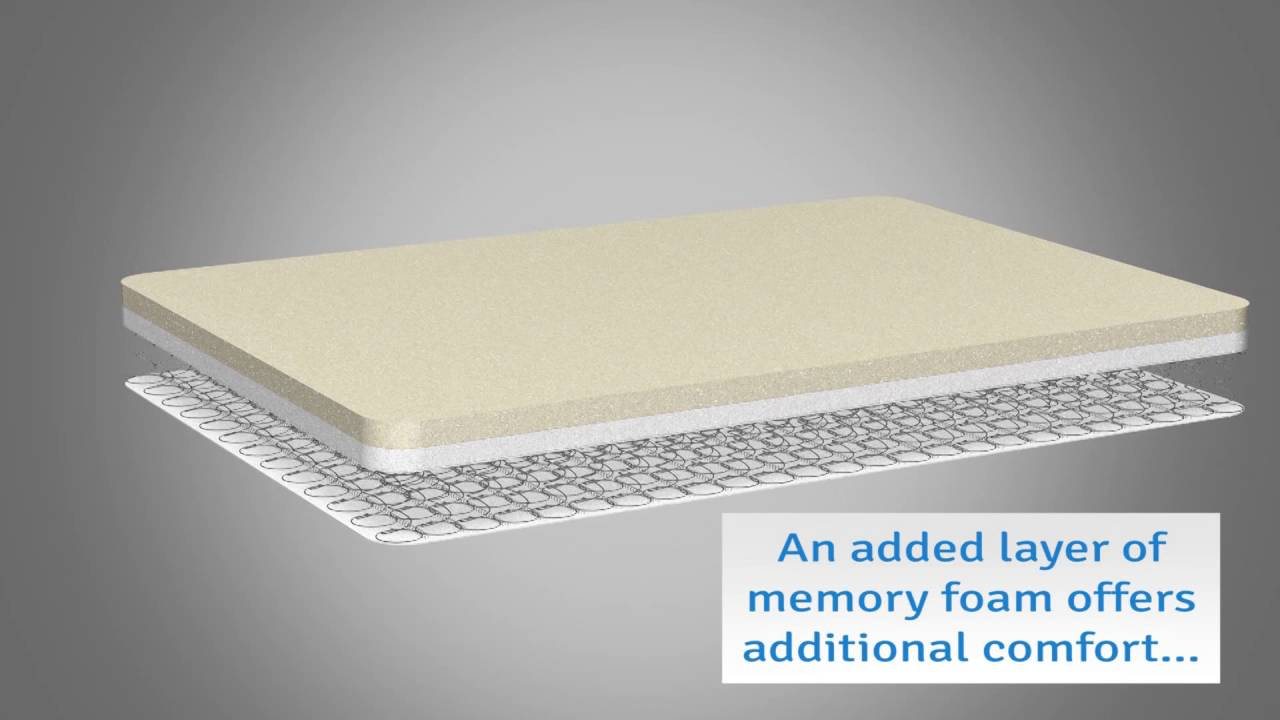Airsprung Beds Open Coil Memory Foam Layer Mattress