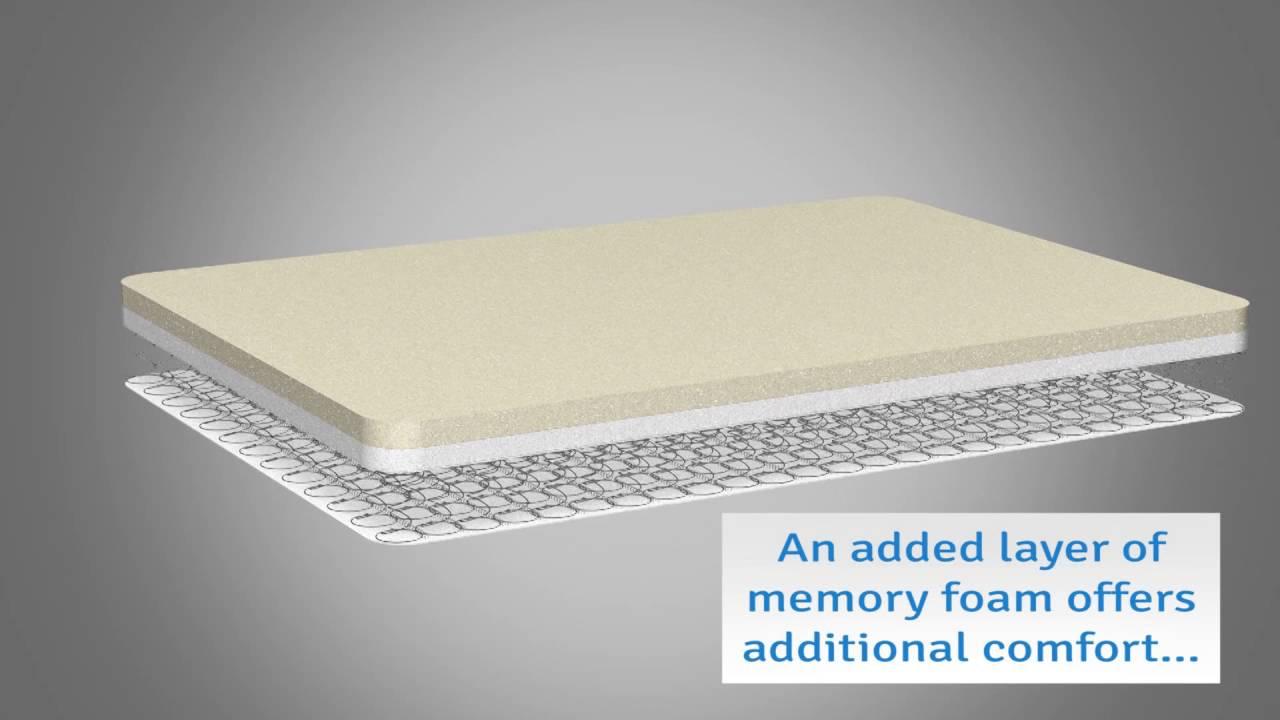 Airsprung Beds Open Coil Memory Foam Layer Mattress Youtube