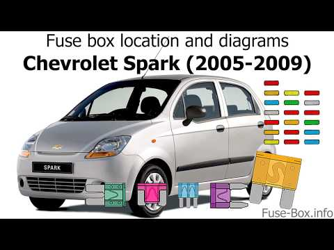 [SCHEMATICS_4CA]  Fuse box location and diagrams: Chevrolet Spark (2005-2009) - YouTube | Chevrolet Spark Fuse Box Location |  | YouTube