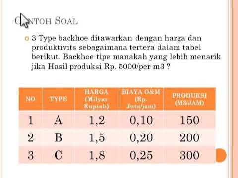 cara-mengerjakan-soal-analisa-titik-ampas-(ekonomi-teknik)-part1