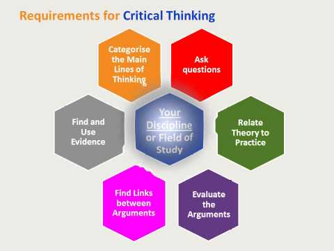 """Critical Thinking Skills"" by David Sotir"