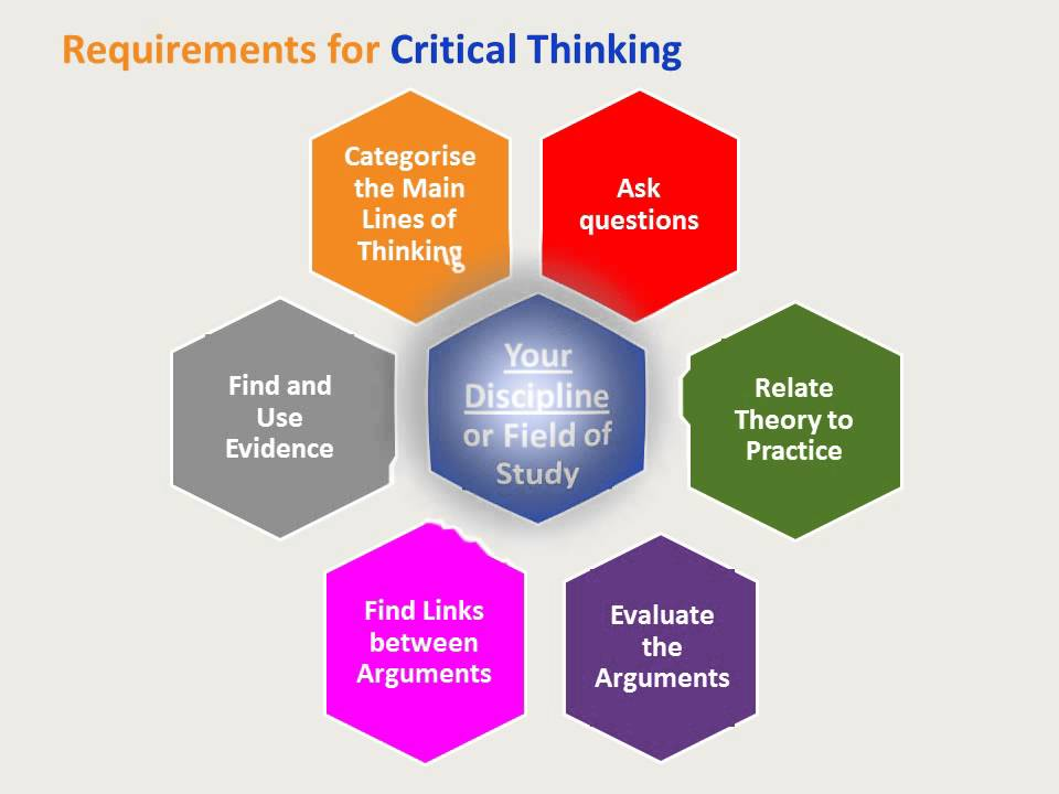 crtical thinking arguments Evaluation of causal arguments: as with any other argument, first determine whether the premises are true essentially, critical thinking is an evaluative stance.