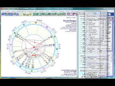 Degree Meanings And Sabian Symbols In Astrology Youtube