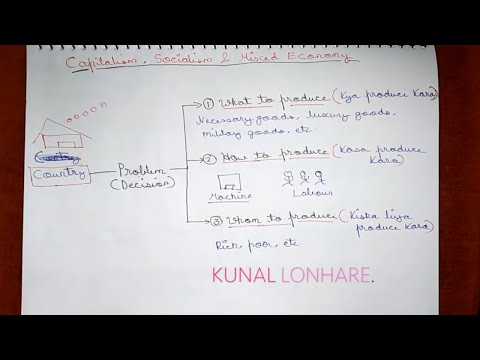 PART 2 | SOCIALISM ECONOMY, CAPITALISM ECONOMY AND MIXED ECONOMY | CBSE | IN HINDI