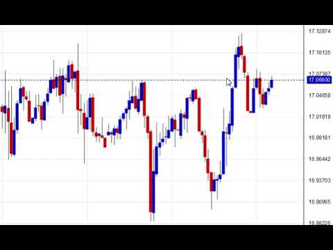 Silver forex forecast today