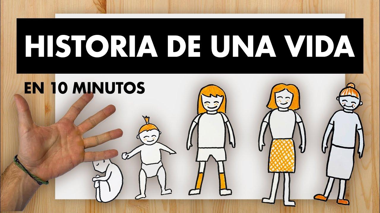 Download HISTORIA DE UNA VIDA (DESARROLLO HUMANO) EN 10 MINUTOS