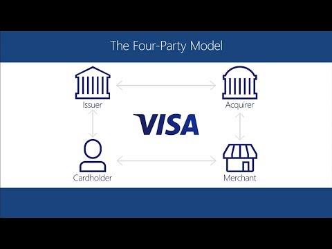 Visa Payment Options: About Visa