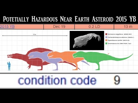 New Potentially Hazardous Near Earth .2 LD Asteroid 2015 YB