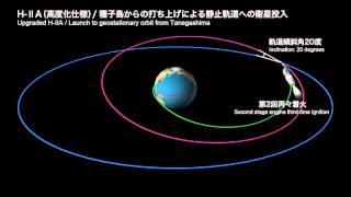 H-IIAロケット(高度化仕様)軌道CG