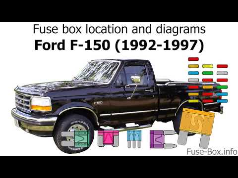 Fuse box location and diagrams: Ford F-150 (1992-1997) - YouTube  Infiniti Q Fuse Box on