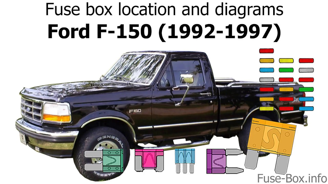 Fuse box location and diagrams: Ford F-Series (1992-1997) - YouTubeYouTube