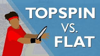 TOPSPIN Forehand vs DRIVE Forehand [Comparison]