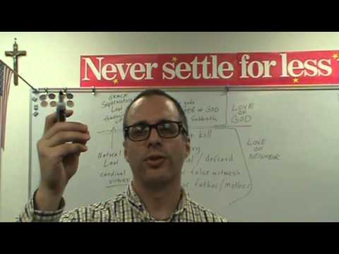 Never Settle Series - The Commandments (Proclamation, Catechesis, Moral Life)