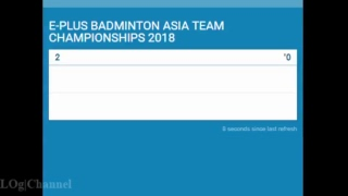 "SEMI FINAL BATC 2018 - MEN""S TEAM"