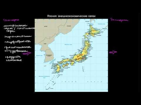 464 Япония внешнеэкономические