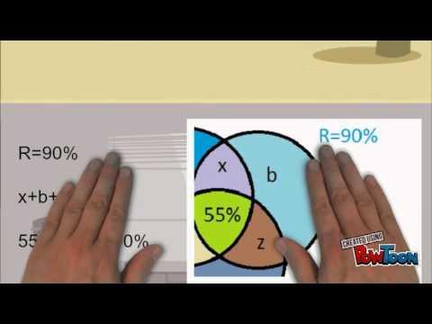 Diagrama de venn con porcentajes youtube diagrama de venn con porcentajes ccuart Gallery