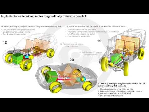 EVOLUCIÓN DE LA TECNOLOGÍA DEL AUTOMÓVIL A TRAVÉS DE SU HISTORIA - Módulo 1 (12/31)