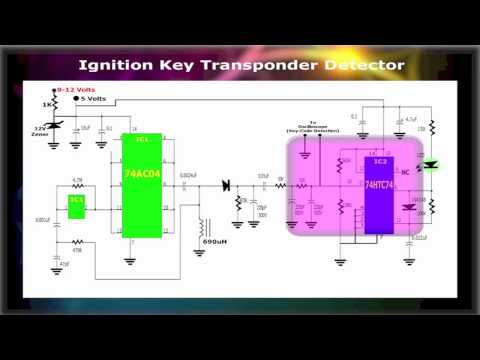Ignition Key Transponder Detector