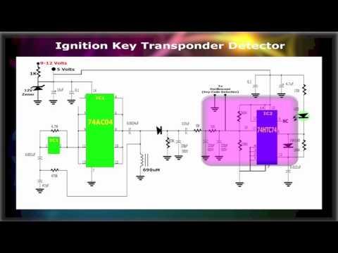 hqdefault?sqp= oaymwEWCKgBEF5IWvKriqkDCQgBFQAAiEIYAQ==&rs=AOn4CLD9FdjnrYP4oINc6M864_PDd8QTfA immobilizer bypass integration modules for remote starters cyclops immobiliser wiring diagram at sewacar.co