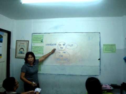 ครูจิ๋มสอนภาษาไทย ป.5