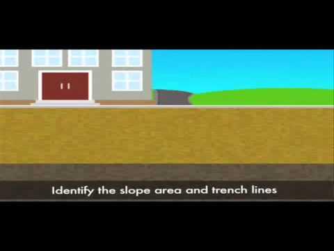 Французский дренаж,Трубы для дренажа, дренажная система, трубы перфорированные с геотекстилем.