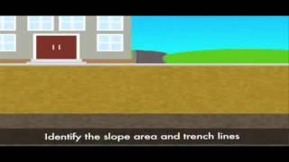 Французский дренаж,Трубы для дренажа, дренажная система, трубы перфорированные с геотекстилем.(ООО