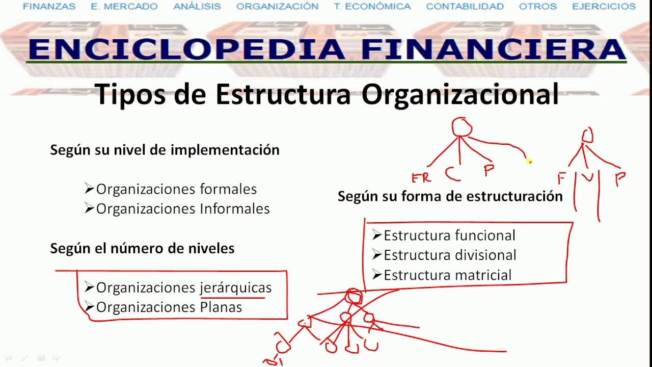 Estructura Organizacional Enciclopediafinanciera Com