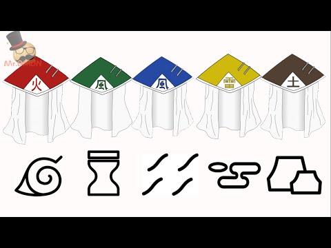 Naruto series: All Kages collection (Hokage, Kazekage, Mizukage, Raikage, Tsuchikage)
