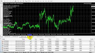 White Coral Ea _Live trading _ 3 days live trading _part two