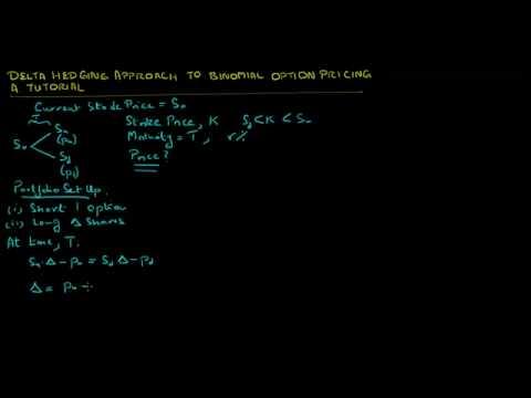 Binomial Option Pricing: Tutorial on Delta Hedging