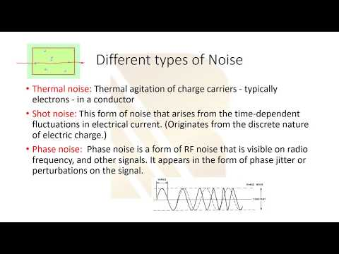 Different Types Of Noise In Radio Frequency #4