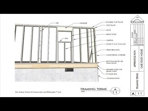 gtc-2008-n-walls / Wall Framing Terms |Wall Framing Terminology