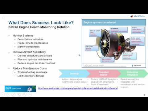 Predictive Maintenance with MATLAB A Prognostics Case Study