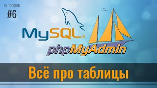 #6 Все про Таблиці та операції з ними в phpMyAdmin, Бази даних MySQL