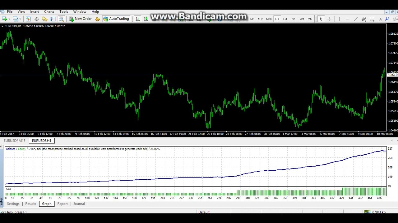 Scalper v5 forex