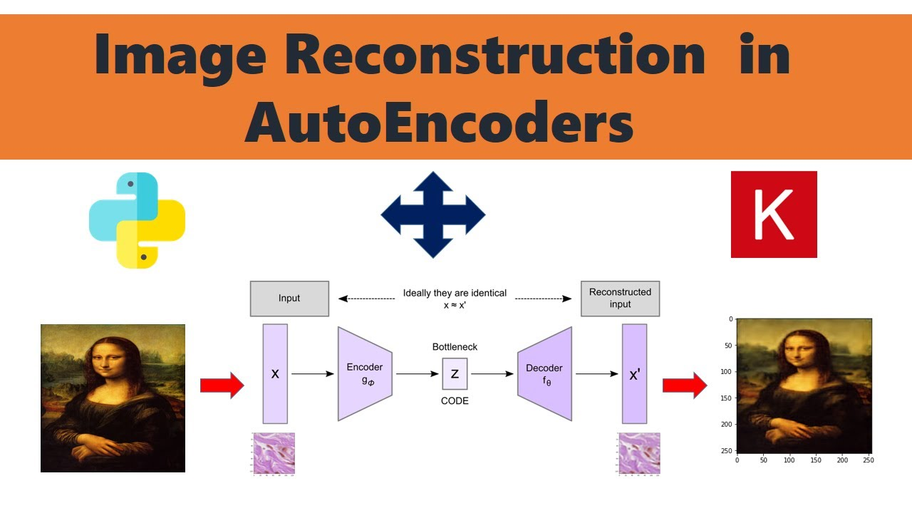 Autoencoder For Image Reconstruction | Tensorflow, Keras, Python & OpenCv