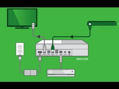 Como Conectar Tu Xbox One A Un Minicomponente Y Tener Mas