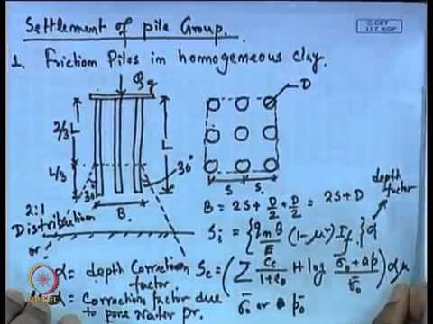 Pile Foundation   Load Carrying Capacity   III and Settlement Calculation