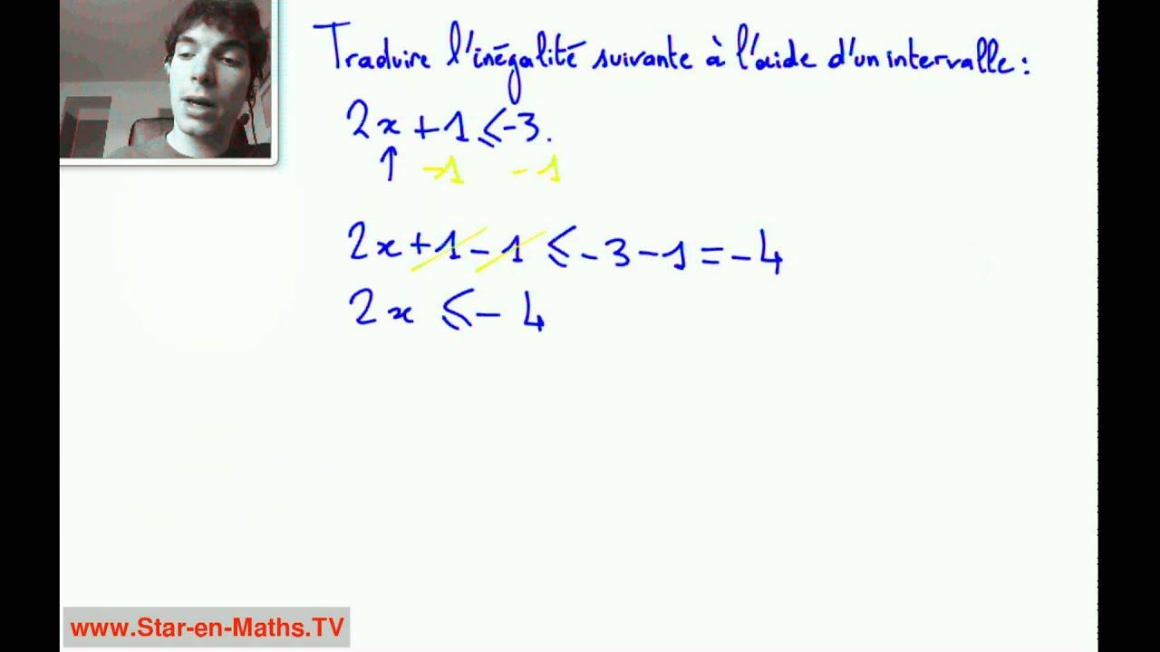 Calculatrice vérification inéquations 2nde Mathématiques