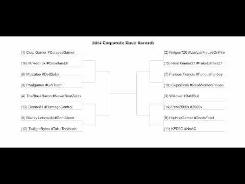 The 2014 Corporate Slave of the Year Brackets #CSA2014