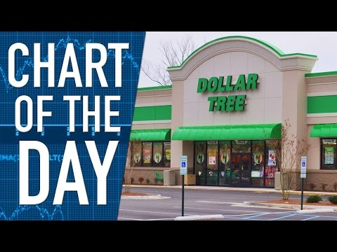Federal Trade Commission Gives Okay to Dollar Tree Buyout of Family Dollar