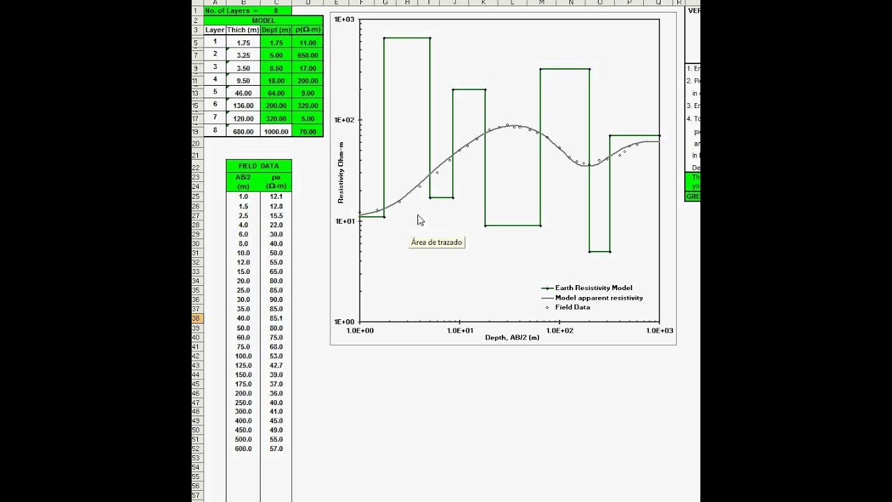 Spreadsheet For Interpretation Of Schlumberger Ves Data Youtube Tcp Graph Free Download Wiring Diagrams Pictures