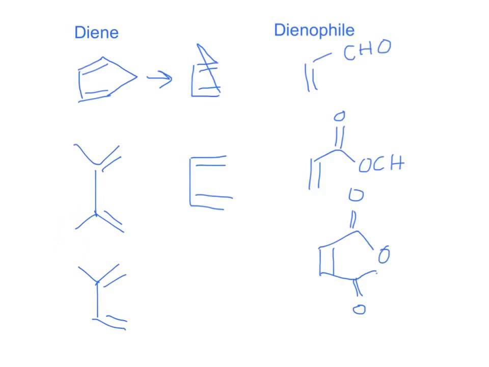 Organic Chemistry 2 Diels Alder Reactivity Youtube border=