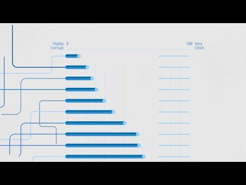 Corruption Perceptions Index Explained | Transparency International (short version)