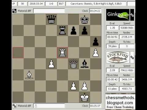 Chess Engine Game 89 Stockfish100218 Vs Ginkgo B17 Top Chess Engine season  11 Division p new
