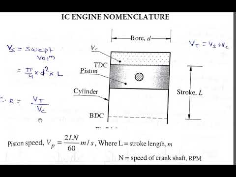 Nomenclature Of A Reciprocating Engine - Lessons - Tes Teach