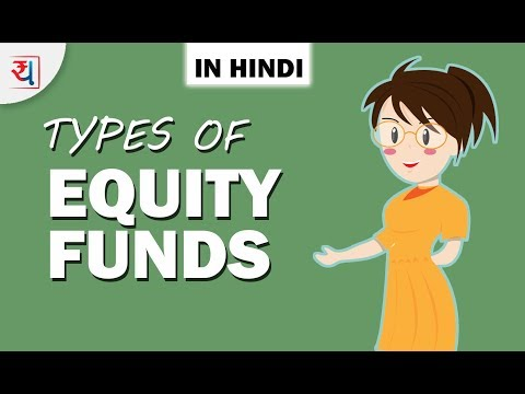 Equity Mutual Funds के प्रकार | Types of Equity Funds in Hindi | Equity Funds Classification