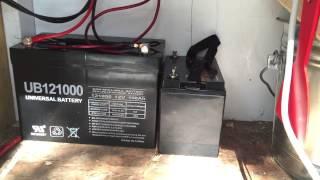 Off Grid Solar A/C System | 100 Amp Solar Panel 100AH Battery Setup