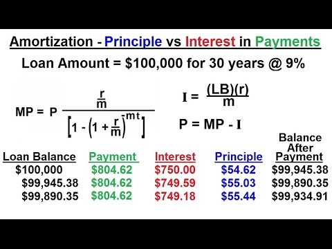 Business Math - Finance Math (26 of 30) Amortization - Principle vs